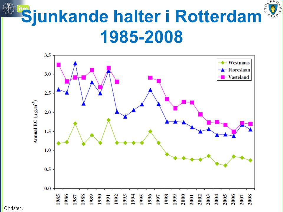 Christer Johansson, ITM/SU, SLB/MF Sjunkande halter i Rotterdam 1985-2008