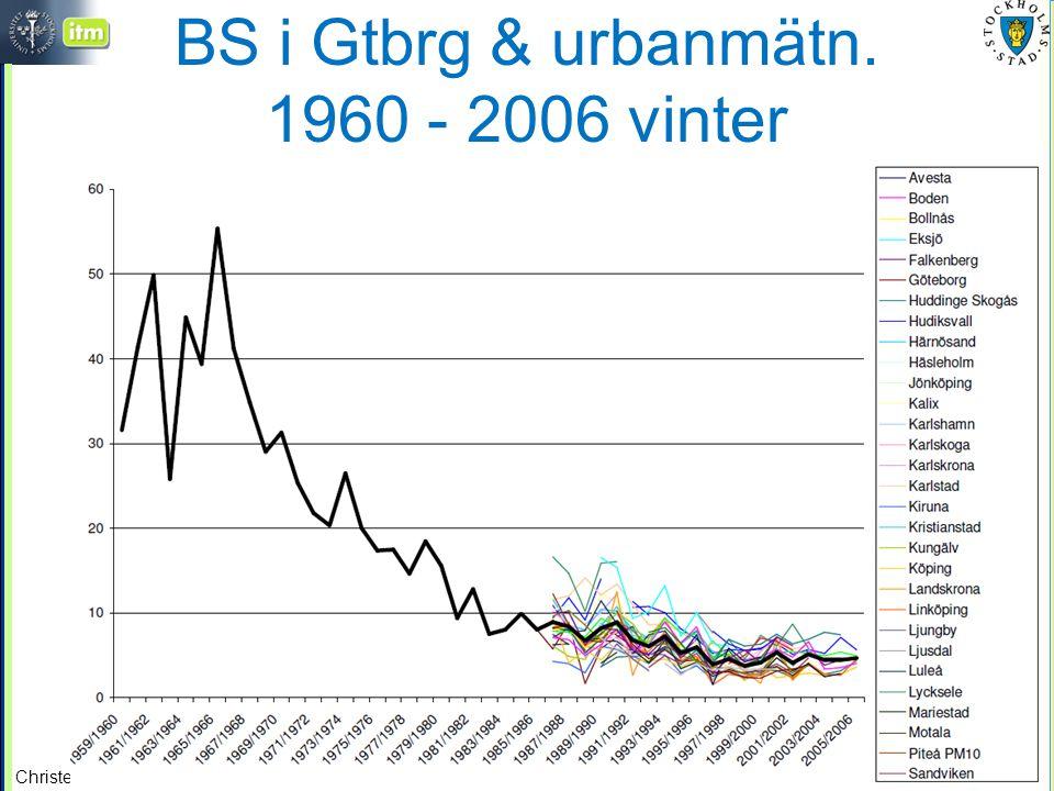 Christer Johansson, ITM/SU, SLB/MF BS i Gtbrg & urbanmätn. 1960 - 2006 vinter
