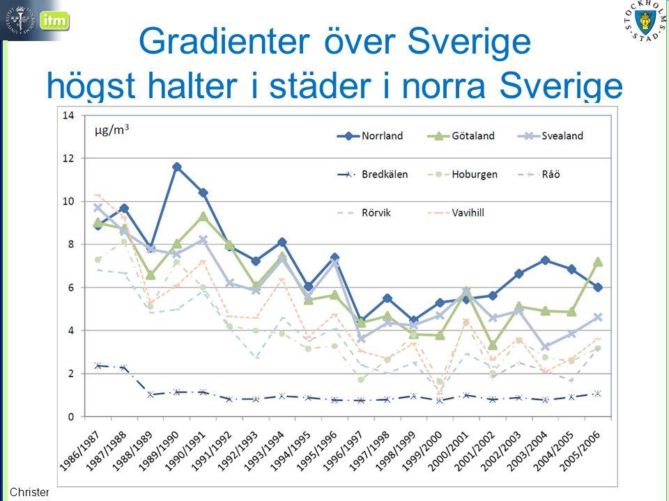 Christer Johansson, ITM/SU, SLB/MF Gradienter över Sverige högst halter i städer i norra Sverige