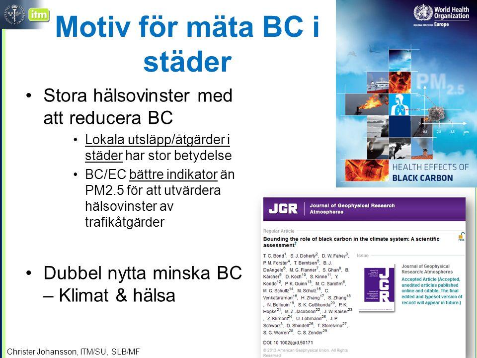 Christer Johansson, ITM/SU, SLB/MF Motiv för mäta BC i städer Stora hälsovinster med att reducera BC Lokala utsläpp/åtgärder i städer har stor betydelse BC/EC bättre indikator än PM2.5 för att utvärdera hälsovinster av trafikåtgärder Dubbel nytta minska BC – Klimat & hälsa