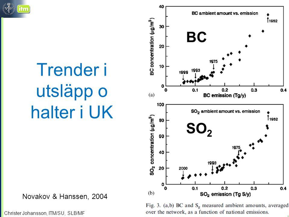 Christer Johansson, ITM/SU, SLB/MF Trender i utsläpp o halter i UK Novakov & Hanssen, 2004 BC SO 2