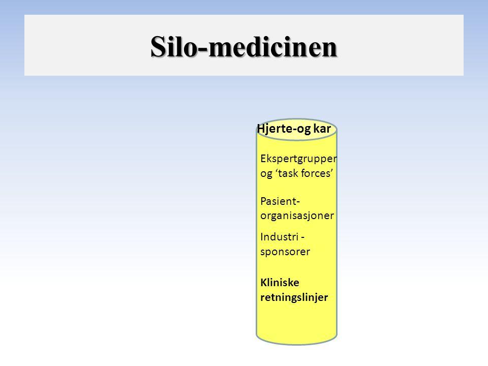 Silo-medicinen Hjerte-og kar Ekspertgrupper og 'task forces' Pasient- organisasjoner Industri - sponsorer Kliniske retningslinjer