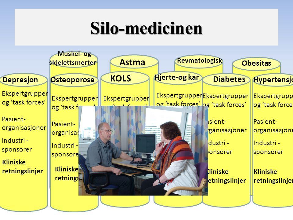 Ekspertgrupper og 'task forces' Pasient- organisasjoner Industri - sponsorer Depresjon KOLS Hjerte-og kar Diabetes Hypertensjon Astma Obesitas Revmato