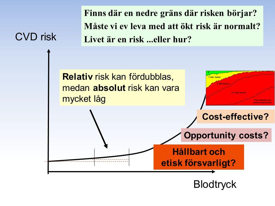 Blodtryck CVD risk Relativ risk kan fördubblas, medan absolut risk kan vara mycket låg Finns där en nedre gräns där risken börjar? Måste vi ev leva me