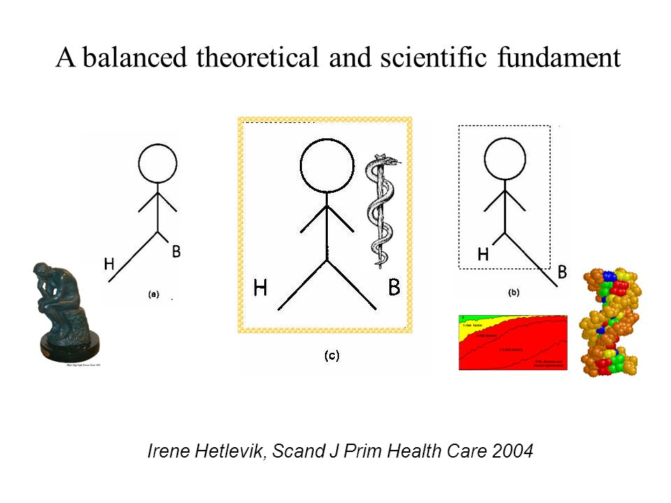 Irene Hetlevik, Scand J Prim Health Care 2004 A balanced theoretical and scientific fundament