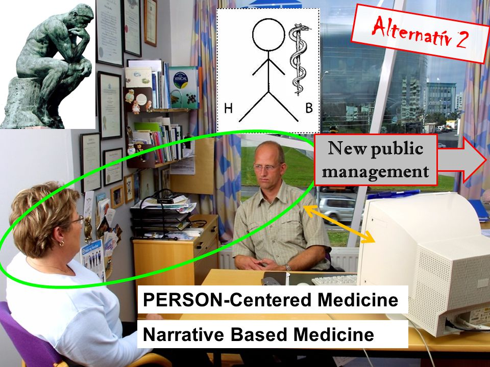 Alternatív 2 PERSON-Centered Medicine Narrative Based Medicine New public management