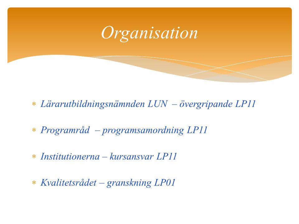  Lärarutbildningsnämnden LUN – övergripande LP11  Programråd – programsamordning LP11  Institutionerna – kursansvar LP11  Kvalitetsrådet – granskning LP01 Organisation