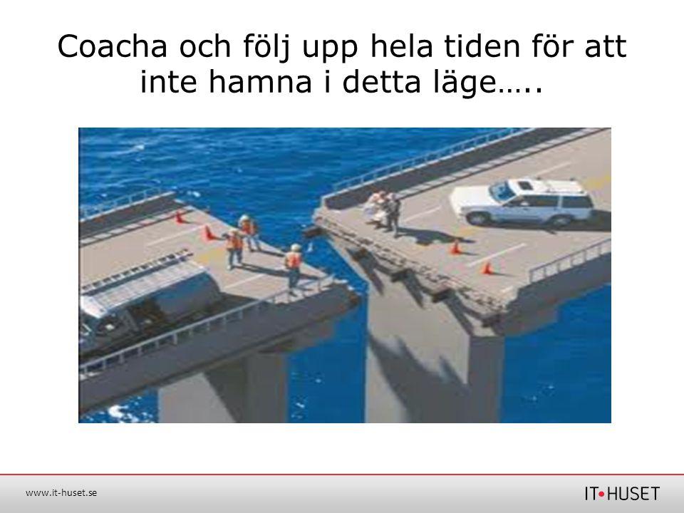 www.it-huset.se Coacha och följ upp hela tiden för att inte hamna i detta läge…..