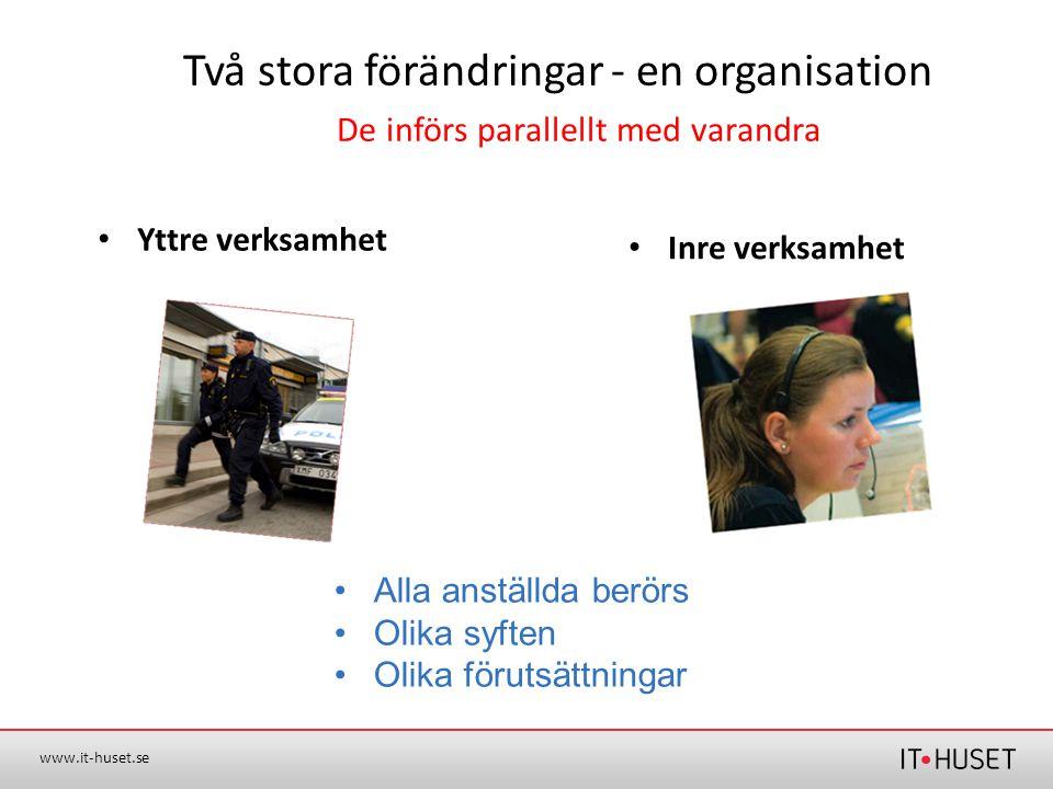 www.it-huset.se Två stora förändringar - en organisation De införs parallellt med varandra Yttre verksamhet Inre verksamhet Alla anställda berörs Olik