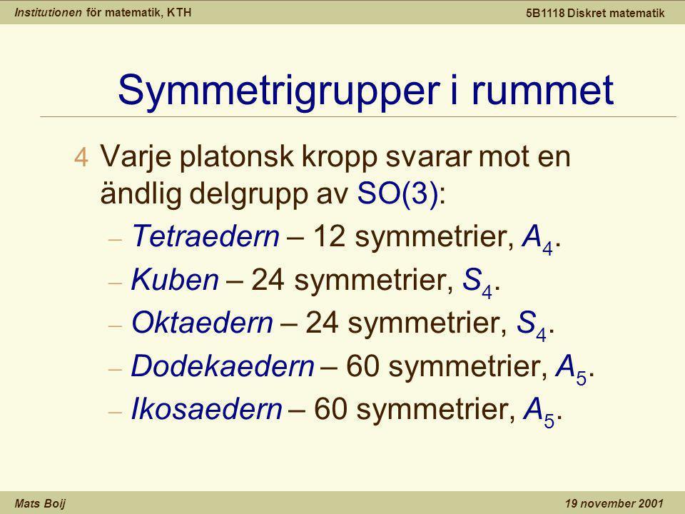 Institutionen för matematik, KTH Mats Boij 5B1118 Diskret matematik 19 november 2001 Symmetrigrupper i rummet 4 Varje platonsk kropp svarar mot en ändlig delgrupp av SO(3): – Tetraedern – 12 symmetrier, A 4.