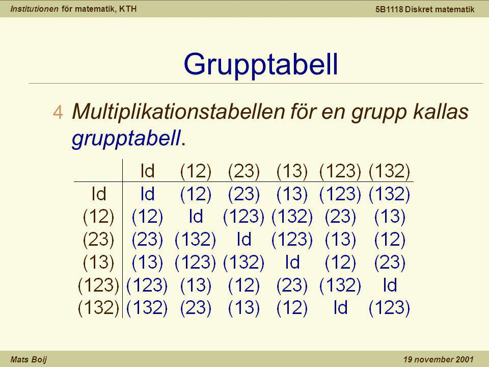 Institutionen för matematik, KTH Mats Boij 5B1118 Diskret matematik 19 november 2001 Grupptabell 4 Multiplikationstabellen för en grupp kallas grupptabell.
