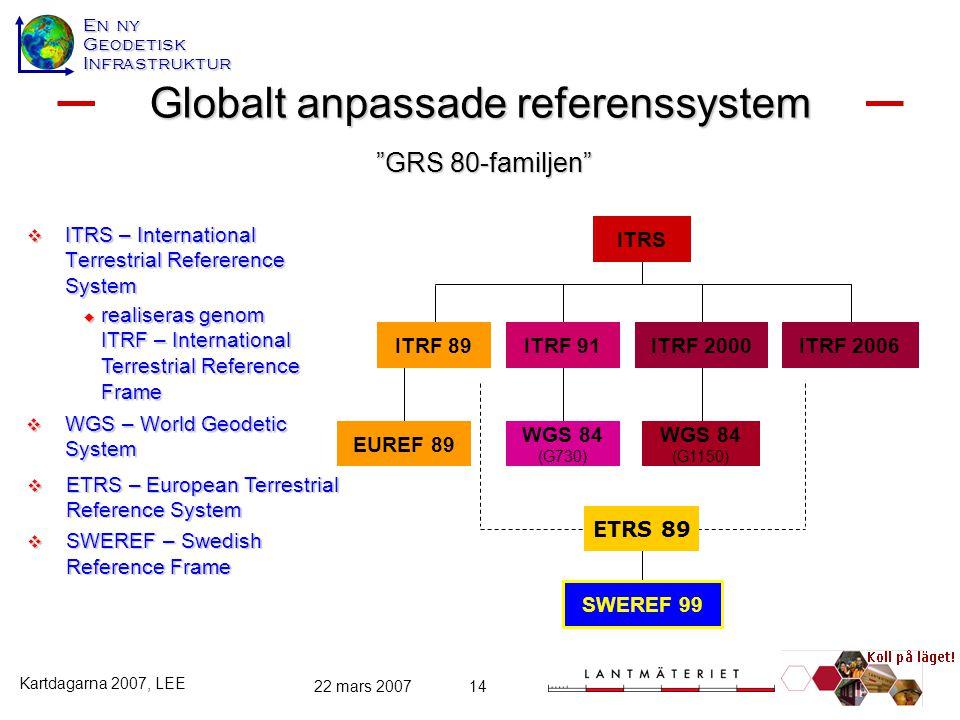 En ny GeodetiskInfrastruktur Kartdagarna 2007, LEE 22 mars 200714 EUREF 89 WGS 84 (G730) WGS 84 (G1150) Globalt anpassade referenssystem  ITRS – Inte