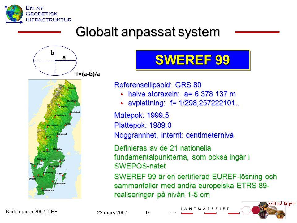 En ny GeodetiskInfrastruktur Kartdagarna 2007, LEE 22 mars 200718 Globalt anpassat system SWEREF 99 Referensellipsoid: GRS 80  halva storaxeln: a= 6
