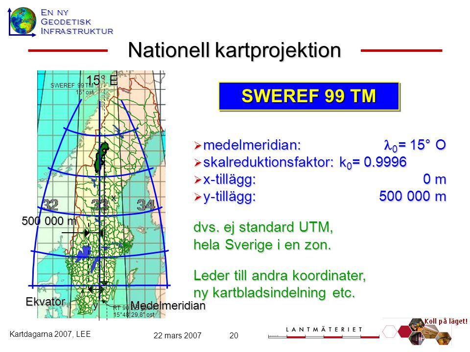 En ny GeodetiskInfrastruktur Kartdagarna 2007, LEE 22 mars 200720 Nationell kartprojektion  medelmeridian: 0 = 15° O  skalreduktionsfaktor: k 0 = 0.
