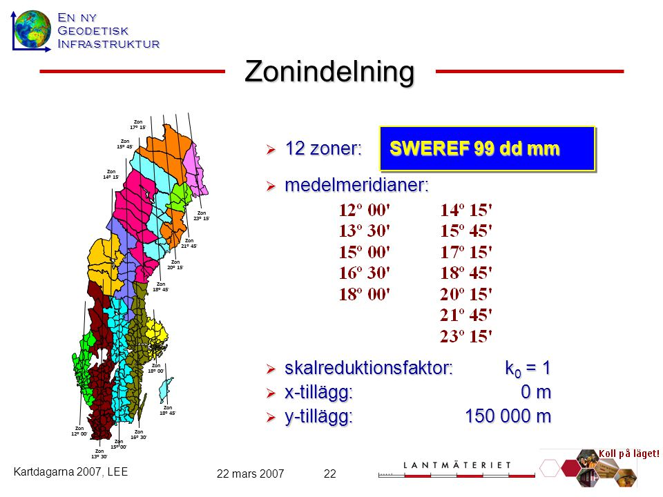 En ny GeodetiskInfrastruktur Kartdagarna 2007, LEE 22 mars 200722 Zonindelning  skalreduktionsfaktor: k 0 = 1  x-tillägg:0 m  y-tillägg:150 000 m 