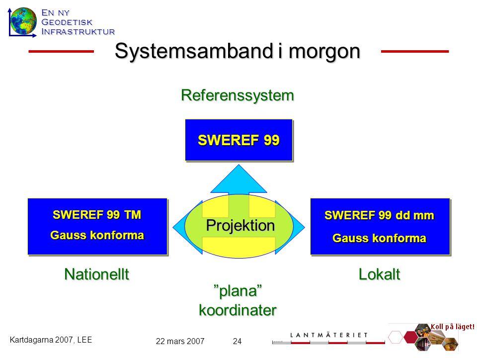 "En ny GeodetiskInfrastruktur Kartdagarna 2007, LEE 22 mars 200724 Systemsamband i morgon Referenssystem ""plana"" koordinater SWEREF 99 Nationellt SWERE"