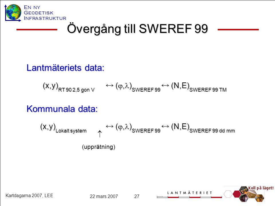En ny GeodetiskInfrastruktur Kartdagarna 2007, LEE 22 mars 200727 Övergång till SWEREF 99  (N,E) SWEREF 99 TM  ( , ) SWEREF 99 (x,y) RT 90 2,5 gon
