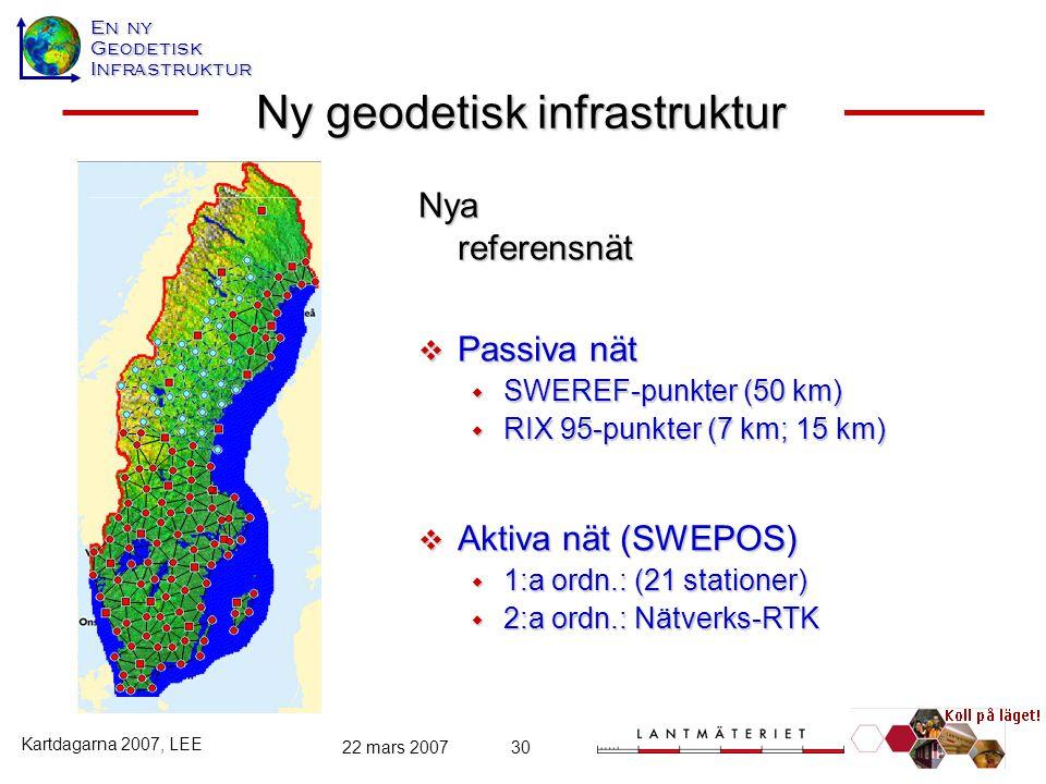 En ny GeodetiskInfrastruktur Kartdagarna 2007, LEE 22 mars 200730 Nya referensnät  Passiva nät  SWEREF-punkter (50 km)  RIX 95-punkter (7 km; 15 km