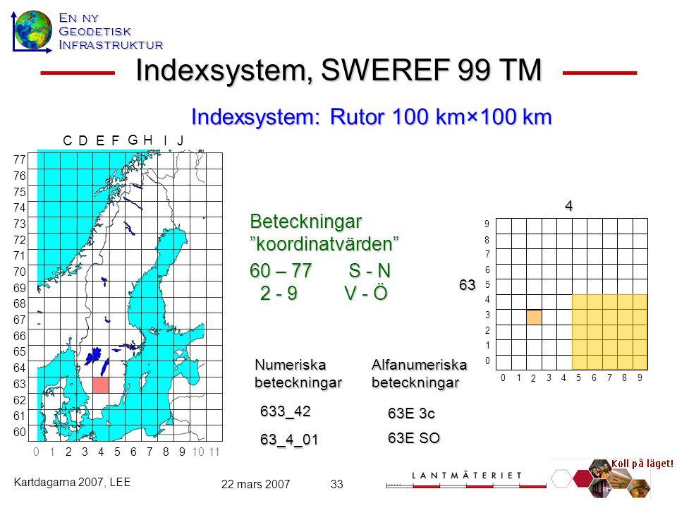 En ny GeodetiskInfrastruktur Kartdagarna 2007, LEE 22 mars 200733 63E SO 63E 3c Alfanumeriskabeteckningar Indexsystem: Rutor 100 km×100 km Indexsystem