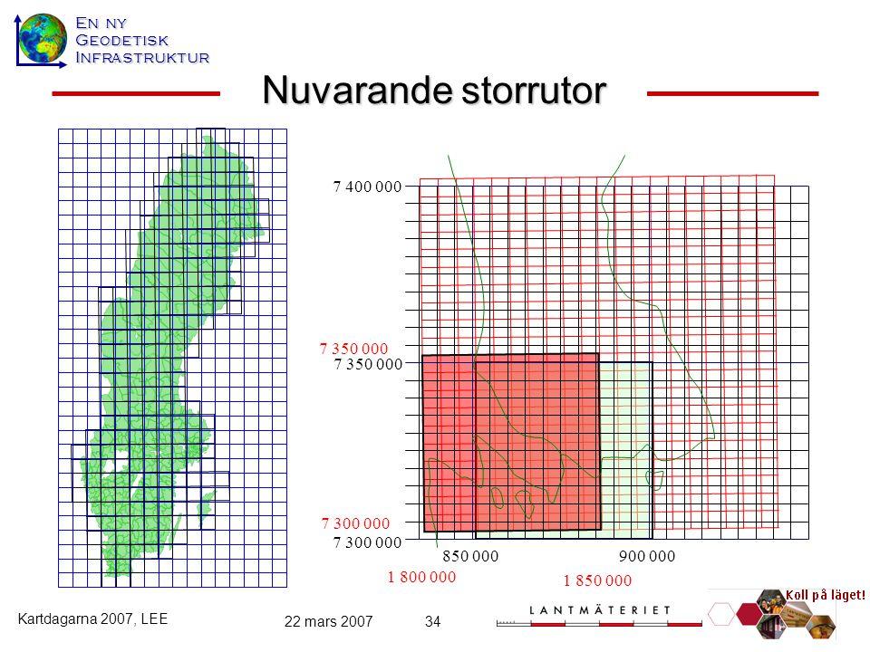 En ny GeodetiskInfrastruktur Kartdagarna 2007, LEE 22 mars 200734 850 000900 000 7 300 000 7 350 000 7 400 000 7 300 000 7 350 000 1 800 000 1 850 000