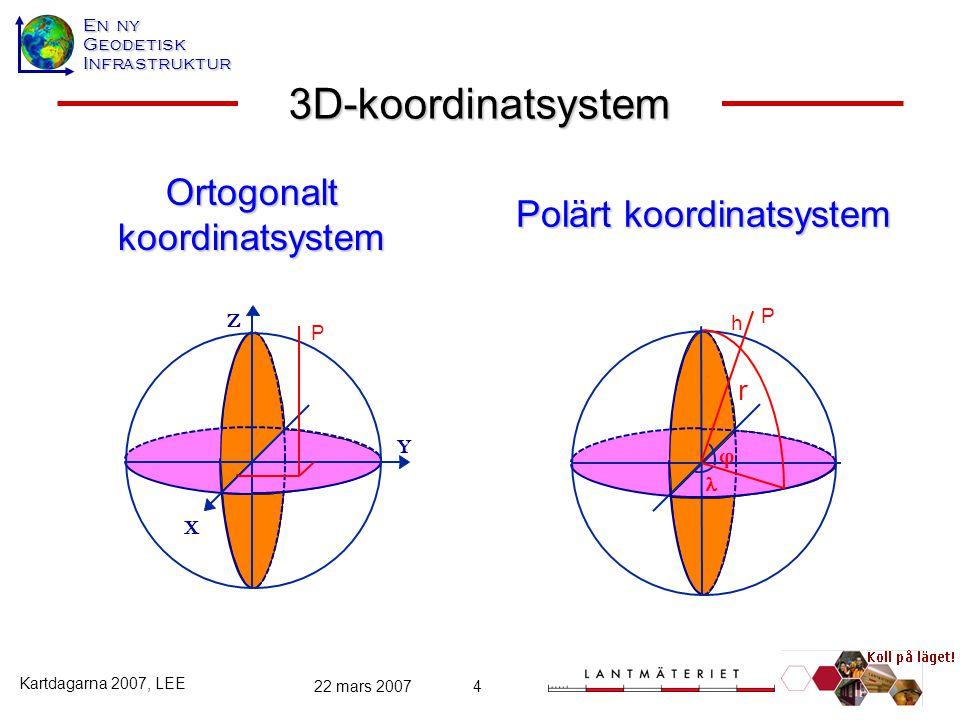 En ny GeodetiskInfrastruktur Kartdagarna 2007, LEE 22 mars 20074 Ortogonalt koordinatsystem Polärt koordinatsystem P Y X Z r P φ r h 3D-koordinatsyste