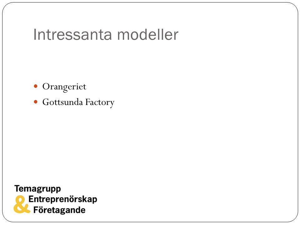 Intressanta modeller Orangeriet Gottsunda Factory