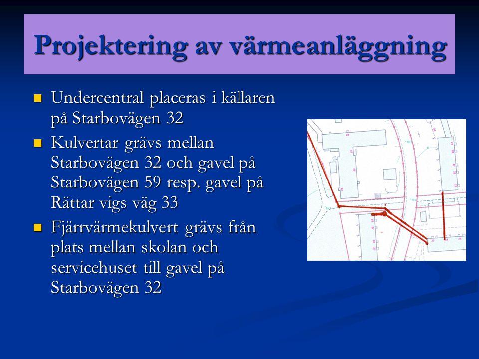 Projektering av värmeanläggning Undercentral placeras i källaren på Starbovägen 32 Undercentral placeras i källaren på Starbovägen 32 Kulvertar grävs