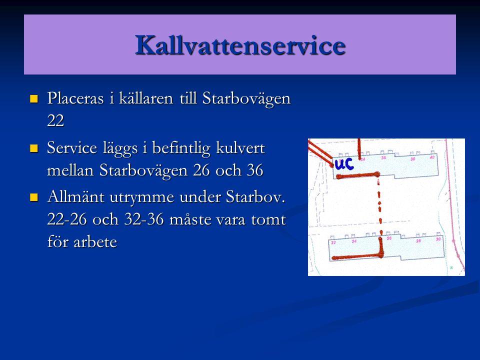 Kallvattenservice Placeras i källaren till Starbovägen 22 Placeras i källaren till Starbovägen 22 Service läggs i befintlig kulvert mellan Starbovägen
