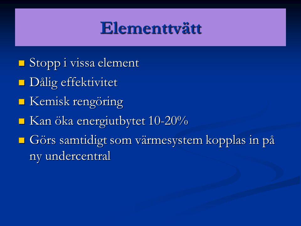 Stopp i vissa element Stopp i vissa element Dålig effektivitet Dålig effektivitet Kemisk rengöring Kemisk rengöring Kan öka energiutbytet 10-20% Kan ö