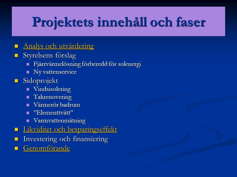 Projektets innehåll och faser Analys och utvärdering Analys och utvärdering Analys och utvärdering Analys och utvärdering Styrelsens förslag Styrelsen