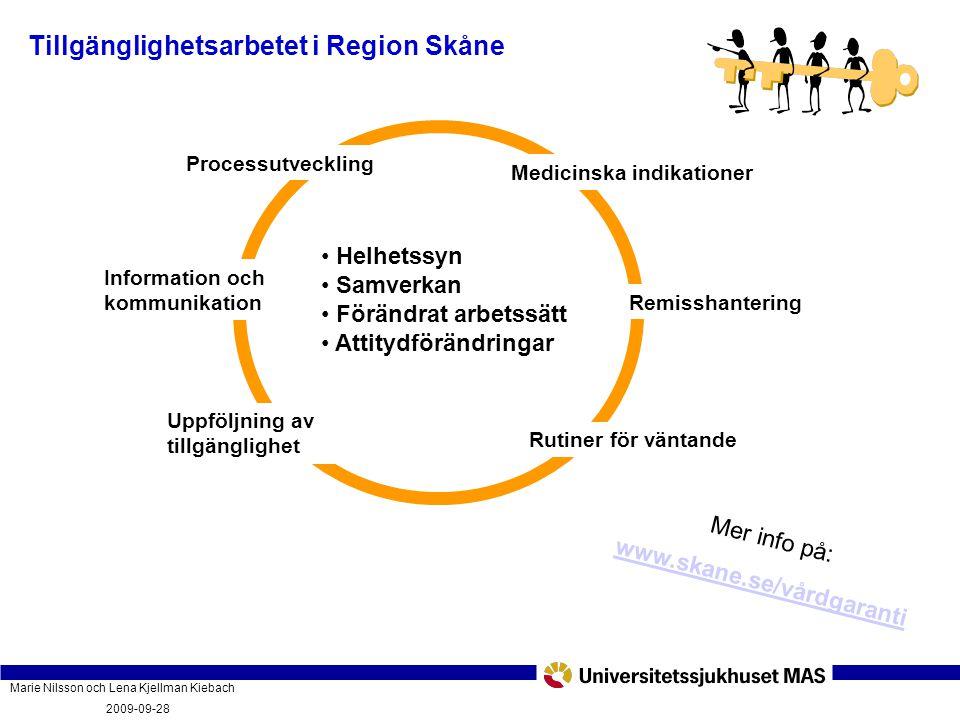 Marie Nilsson och Lena Kjellman Kiebach 2009-09-28 Vad innebär vårdgarantin och hur fungerar den? PatientForum Malmö 2009-09-28 Helhetssyn Samverkan F
