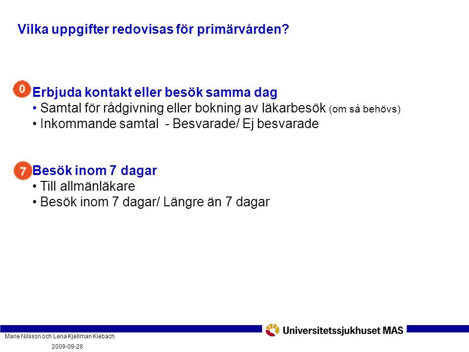 Marie Nilsson och Lena Kjellman Kiebach 2009-09-28 Vad innebär vårdgarantin och hur fungerar den? PatientForum Malmö 2009-09-28 Vilka uppgifter redovi