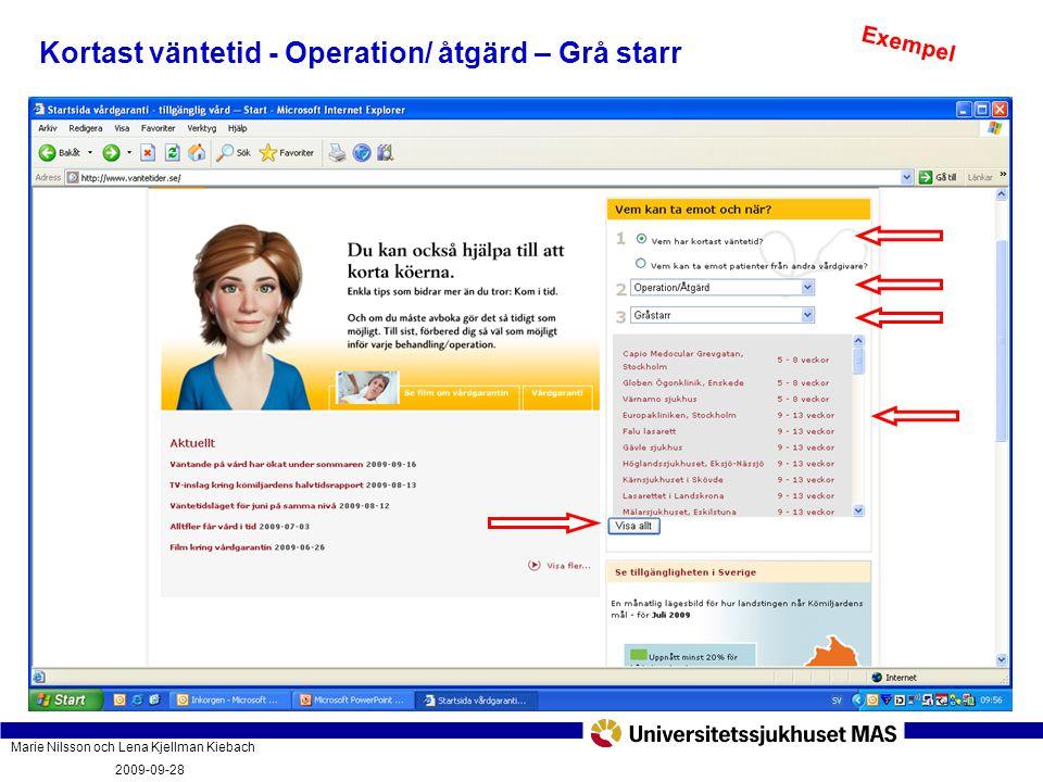 Marie Nilsson och Lena Kjellman Kiebach 2009-09-28 Vad innebär vårdgarantin och hur fungerar den? PatientForum Malmö 2009-09-28 Kortast väntetid - Ope