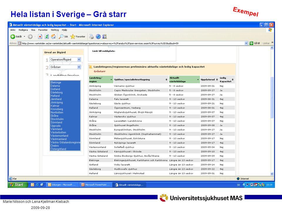 Marie Nilsson och Lena Kjellman Kiebach 2009-09-28 Vad innebär vårdgarantin och hur fungerar den? PatientForum Malmö 2009-09-28 Hela listan i Sverige