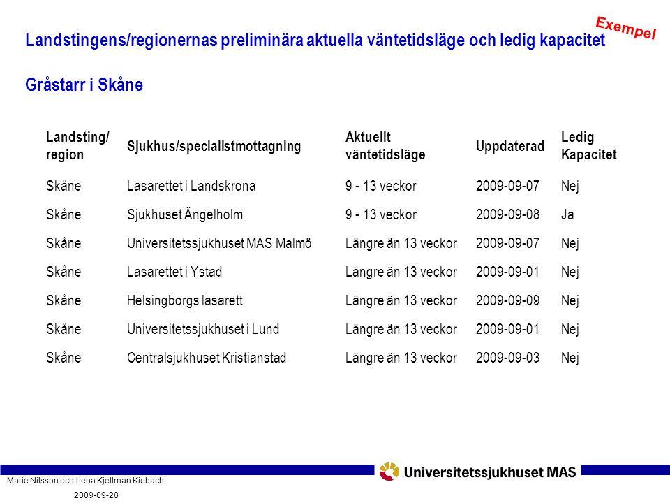 Marie Nilsson och Lena Kjellman Kiebach 2009-09-28 Vad innebär vårdgarantin och hur fungerar den? PatientForum Malmö 2009-09-28 Landstingens/regionern
