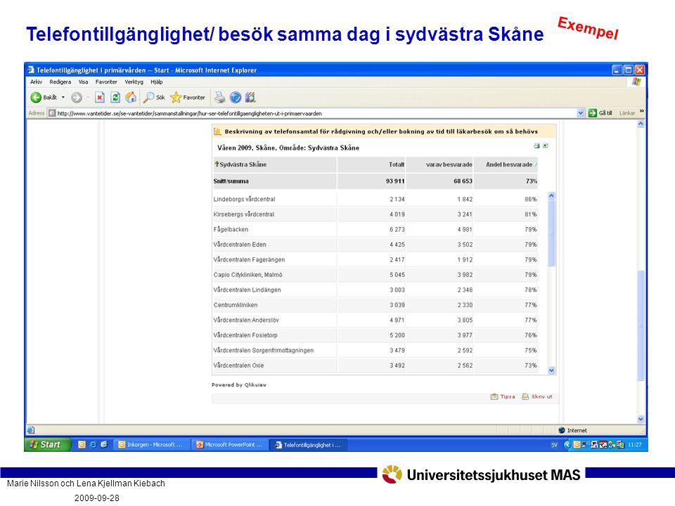 Marie Nilsson och Lena Kjellman Kiebach 2009-09-28 Vad innebär vårdgarantin och hur fungerar den? PatientForum Malmö 2009-09-28 Telefontillgänglighet/