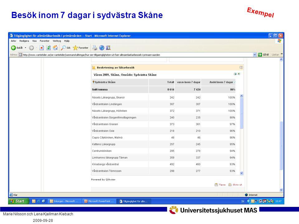 Marie Nilsson och Lena Kjellman Kiebach 2009-09-28 Vad innebär vårdgarantin och hur fungerar den? PatientForum Malmö 2009-09-28 Besök inom 7 dagar i s