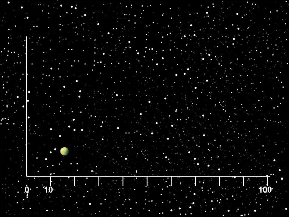 100.000 ljusår Solen Vintergatan 230 miljoner år