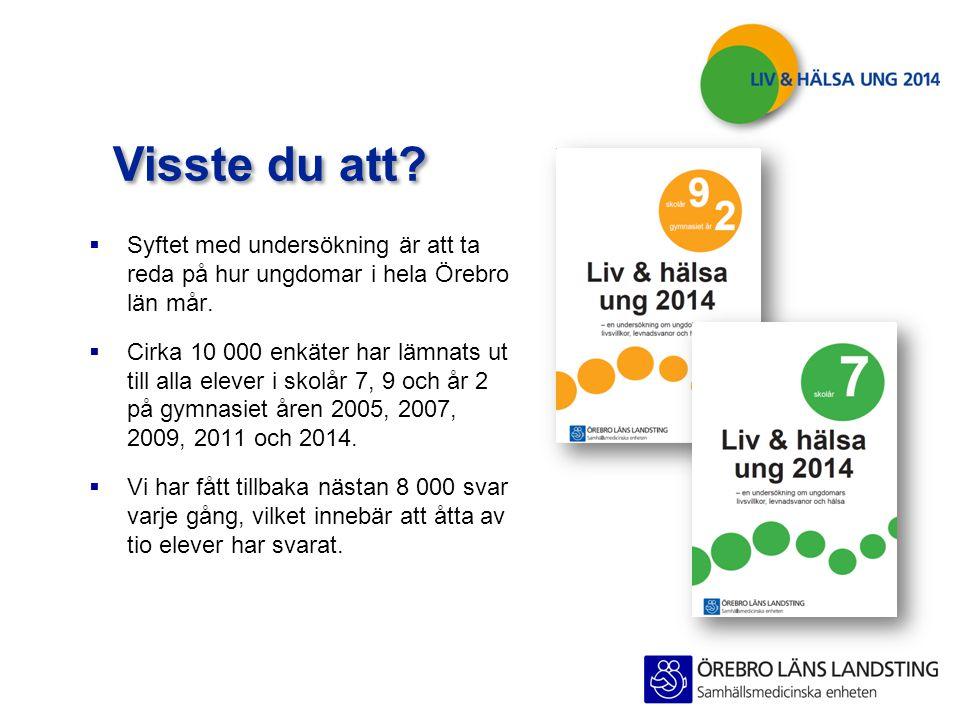  Syftet med undersökning är att ta reda på hur ungdomar i hela Örebro län mår.  Cirka 10 000 enkäter har lämnats ut till alla elever i skolår 7, 9 o