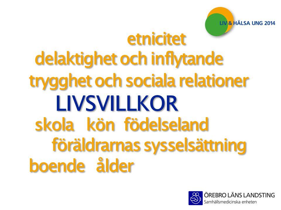 LIVSVILLKOR etnicitet skola boende trygghet och sociala relationer föräldrarnas sysselsättning delaktighet och inflytande födelseland ålder kön