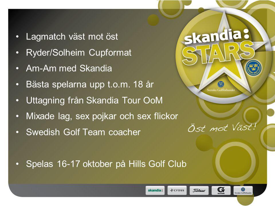 Lagmatch väst mot öst Ryder/Solheim Cupformat Am-Am med Skandia Bästa spelarna upp t.o.m.