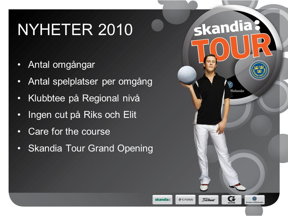 NYHETER 2010 Antal omgångar Antal spelplatser per omgång Klubbtee på Regional nivå Ingen cut på Riks och Elit Care for the course Skandia Tour Grand Opening
