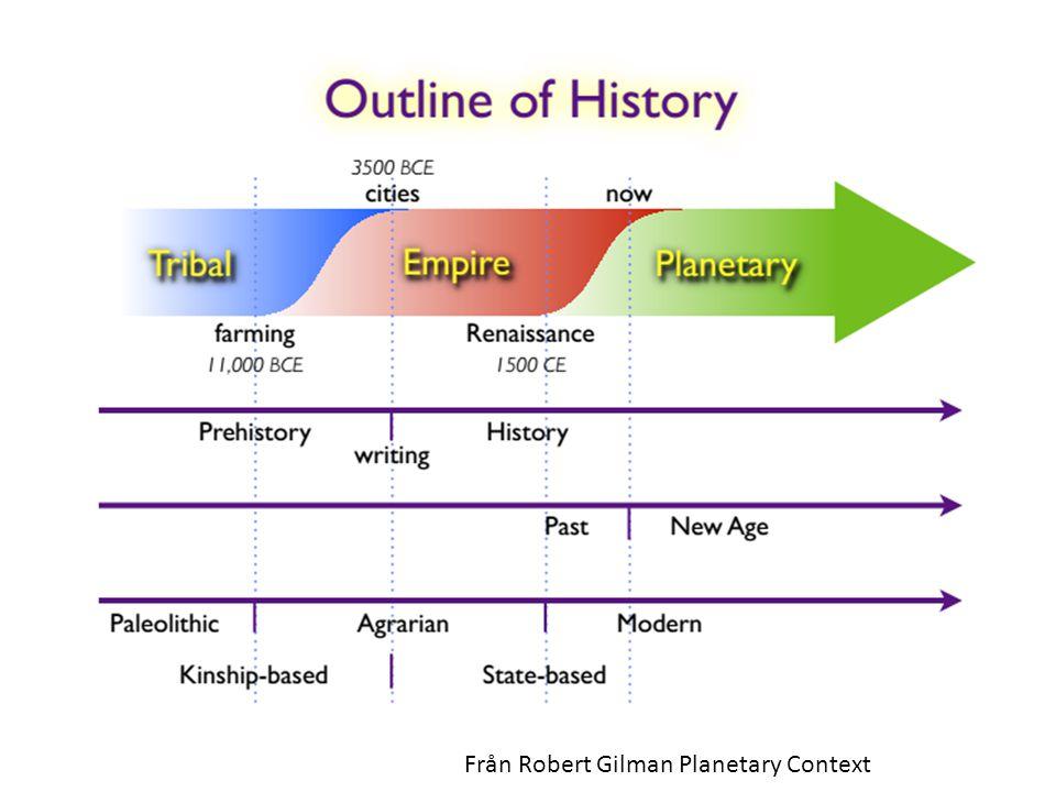 Från Robert Gilman Planetary Context