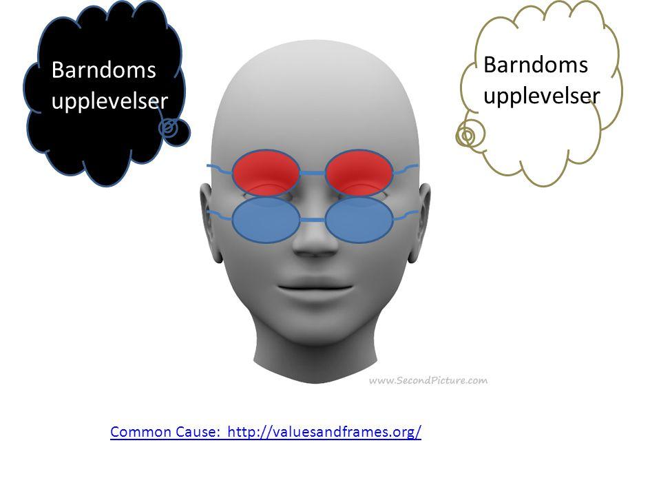 Common Cause: http://valuesandframes.org/ Barndoms upplevelser Barndoms upplevelser