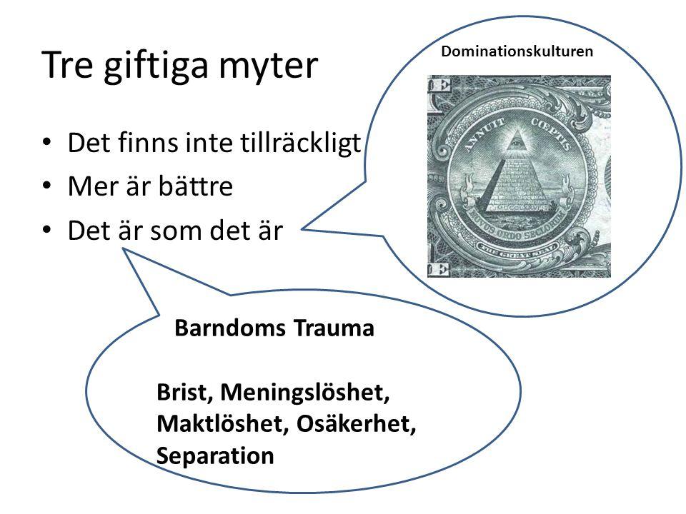 Tre giftiga myter Det finns inte tillräckligt Mer är bättre Det är som det är Barndoms Trauma Brist, Meningslöshet, Maktlöshet, Osäkerhet, Separation Dominationskulturen