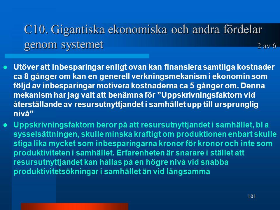 C10. Gigantiska ekonomiska och andra fördelar genom systemet 2 av 6 Utöver att inbesparingar enligt ovan kan finansiera samtliga kostnader ca 8 gånger