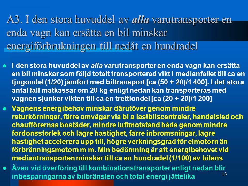 A3. I den stora huvuddel av alla varutransporter en enda vagn kan ersätta en bil minskar energiförbrukningen till nedåt en hundradel I den stora huvud