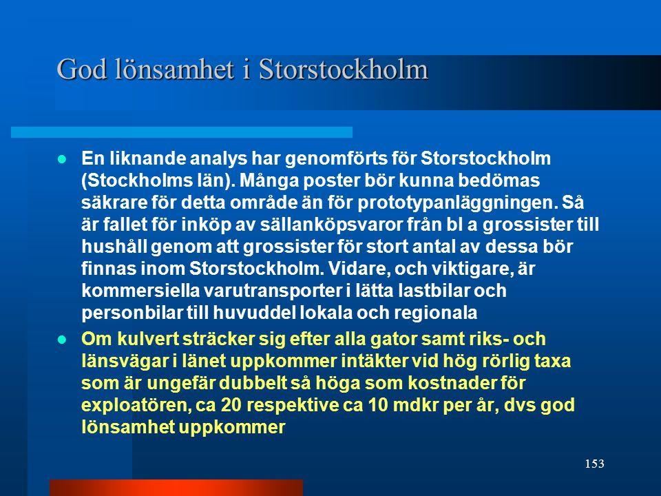 God lönsamhet i Storstockholm En liknande analys har genomförts för Storstockholm (Stockholms län).