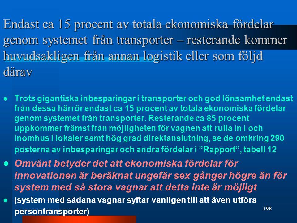 198 Endast ca 15 procent av totala ekonomiska fördelar genom systemet från transporter – resterande kommer huvudsakligen från annan logistik eller som följd därav Trots gigantiska inbesparingar i transporter och god lönsamhet endast från dessa härrör endast ca 15 procent av totala ekonomiska fördelar genom systemet från transporter.