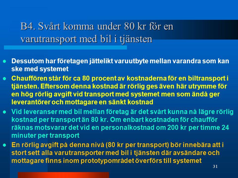 B4. Svårt komma under 80 kr för en varutransport med bil i tjänsten Dessutom har företagen jättelikt varuutbyte mellan varandra som kan ske med system